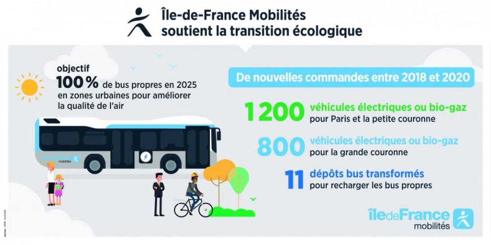 13945_infographie_transition_ecologique-02-02-1004x502.jpg