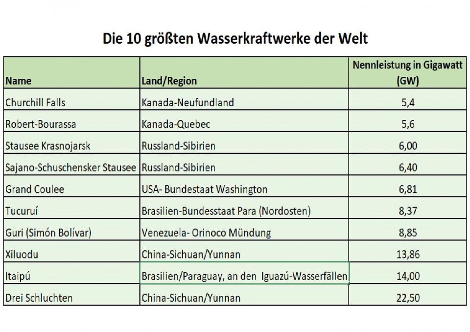 1_10_groessten_wkdocument-page-001.jpg