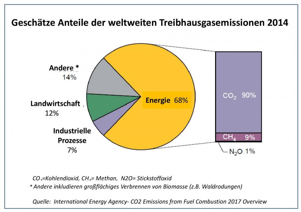 1_co2_emissions_anteil_co2_etc-page-001.jpg
