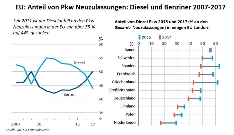 1_diesel_anteil_the_economist_final-page-001.jpg