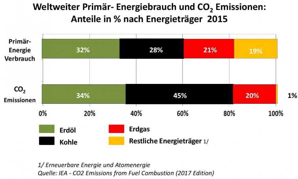 1_fossil_fuels_share_ghg_emissions_final.pptx-page-001.jpg