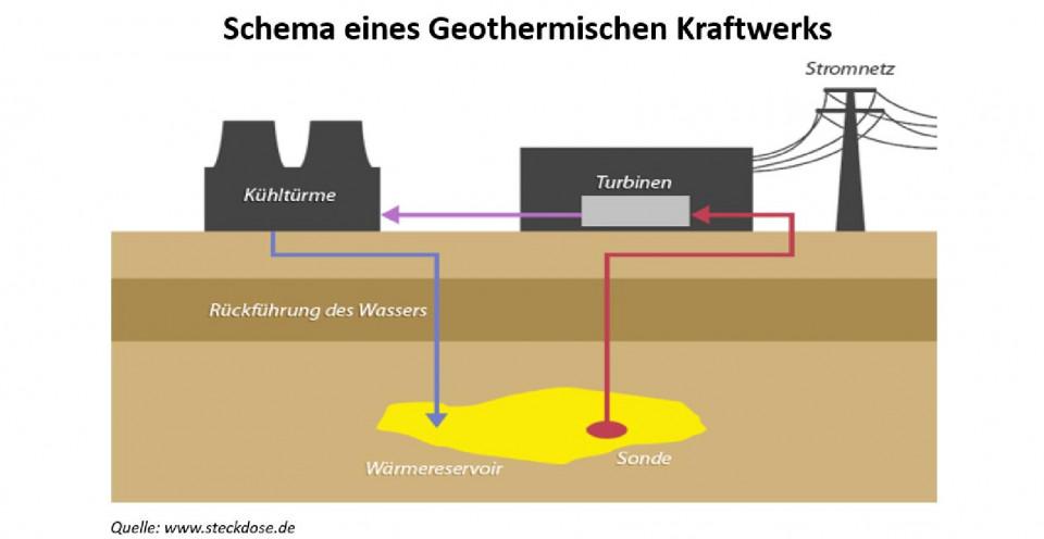 1_schema_geothermisches_kraftwerk-page-001.jpg