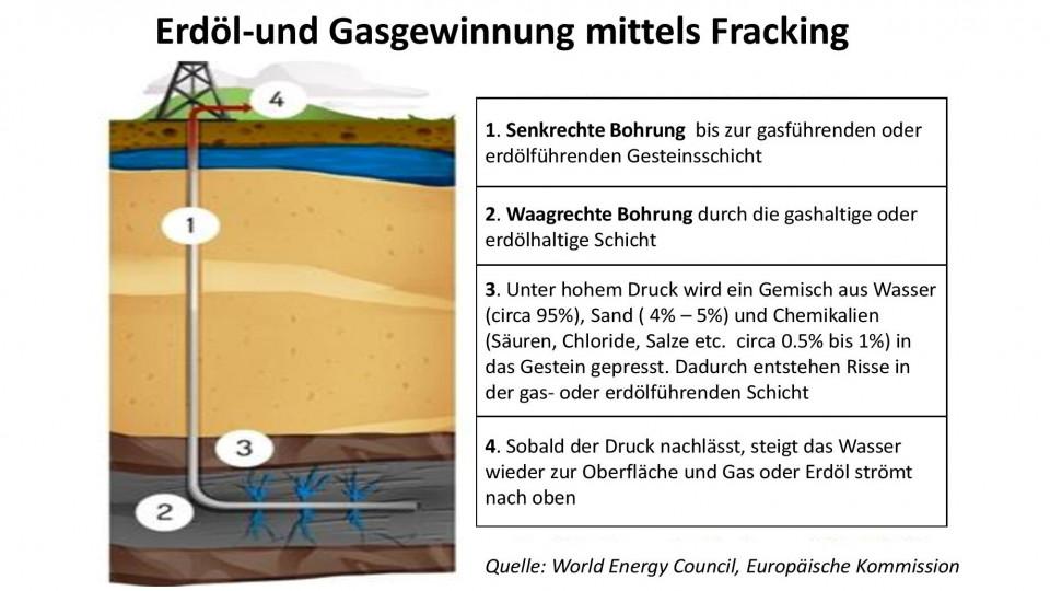 a_wie_funktioniert_fracking-page-001.jpg