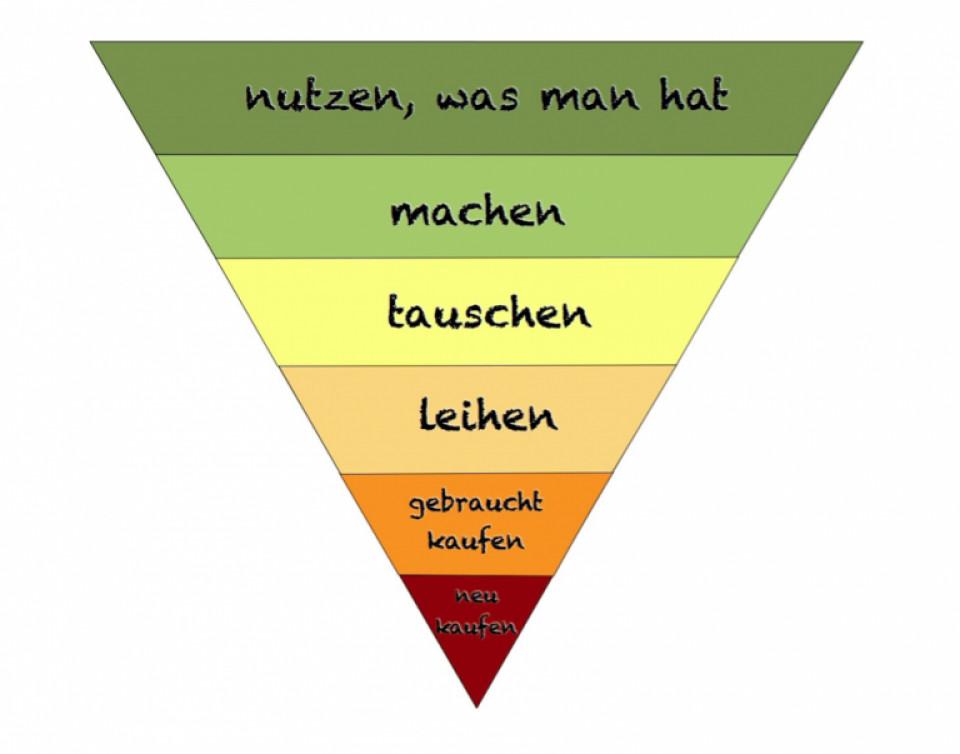 Kauf-Nix-Pyramide