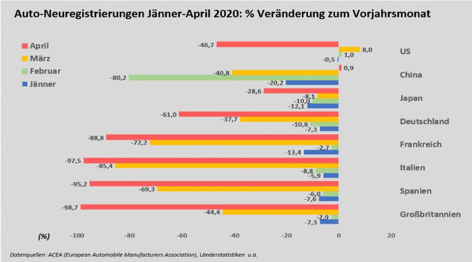 car_sales_jan_apr_2020_1.jpg