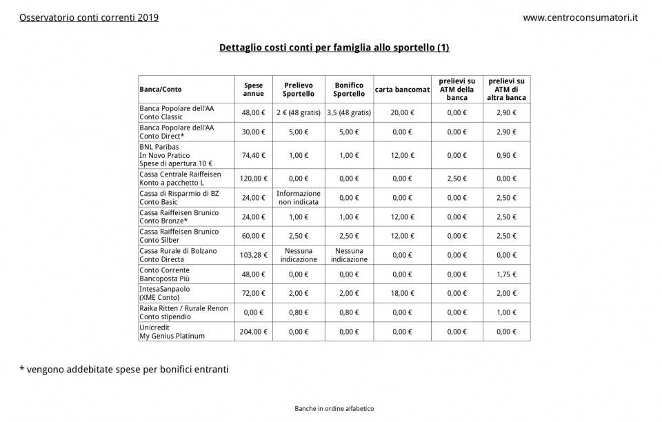 dettaglio_costi_2019.jpg