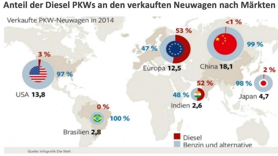 diesel-pkw-weltweit.jpg