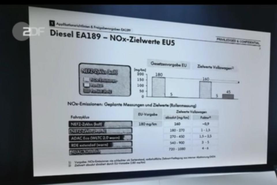 diesel_ea189_nox_zielwerte_eu5.jpg