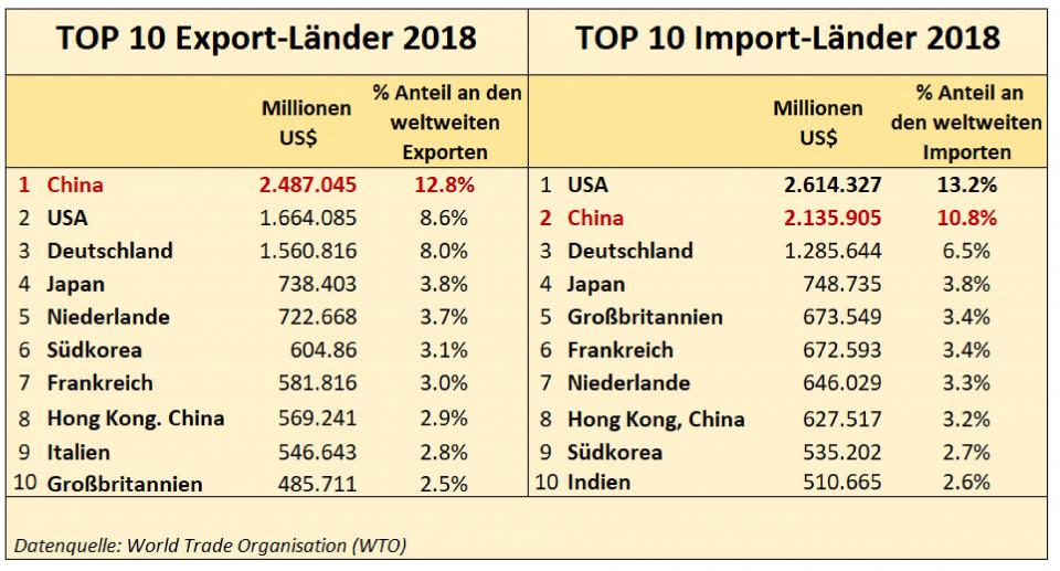 export_import.jpg