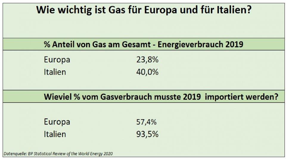 gas_europa_italien-page-001_1.jpg