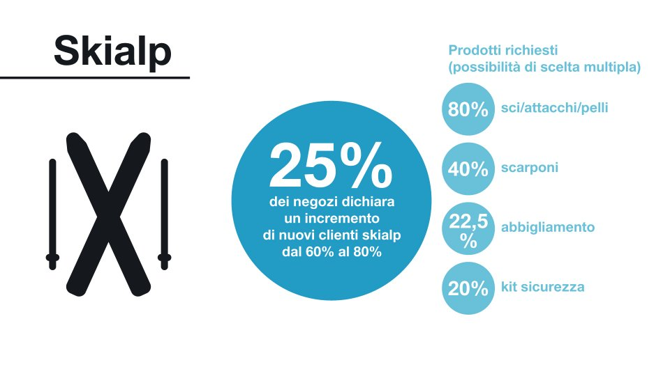 infografica_pwi_digital_1.png