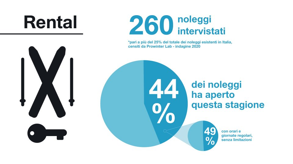 infografica_pwi_digital_2.png