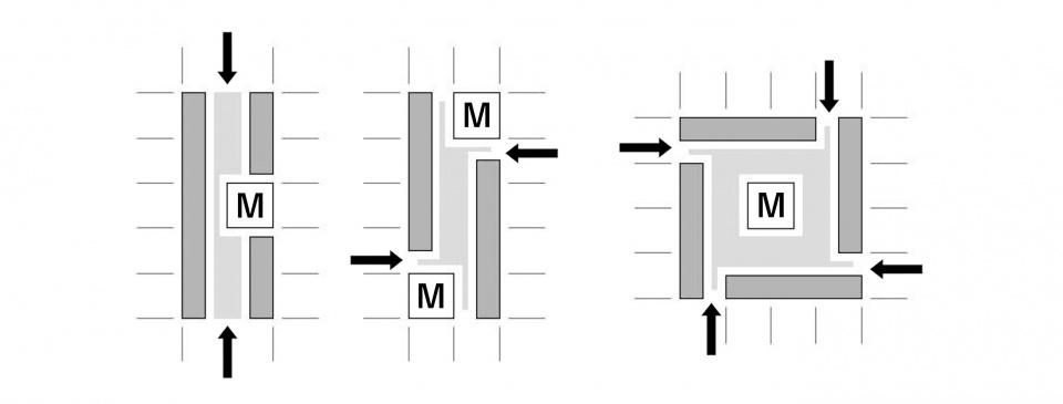 Magnete als Anziehungspunkte