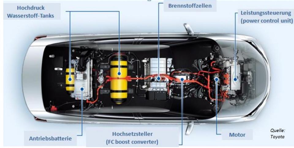 Smart Car Fuel Tank Cost