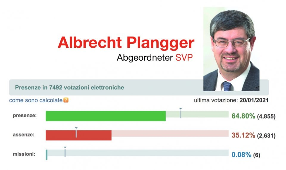 Plangger