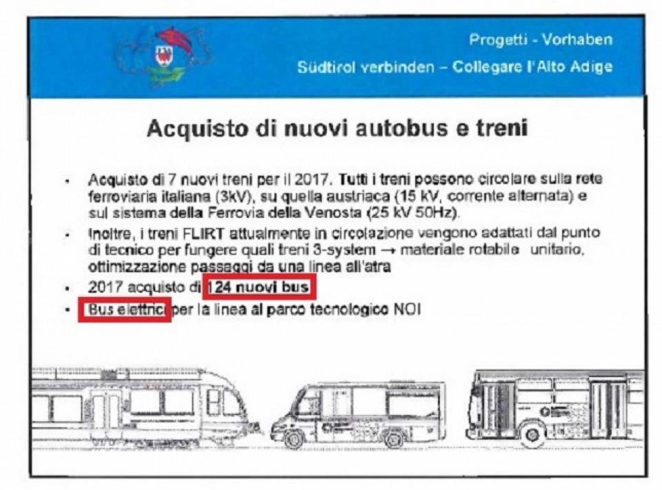 provincia_ppt_mobilita_2017.jpg