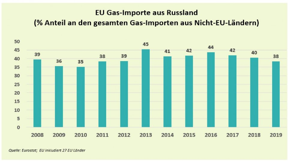 russia_eu_gas_dependency-page-001_1.jpg