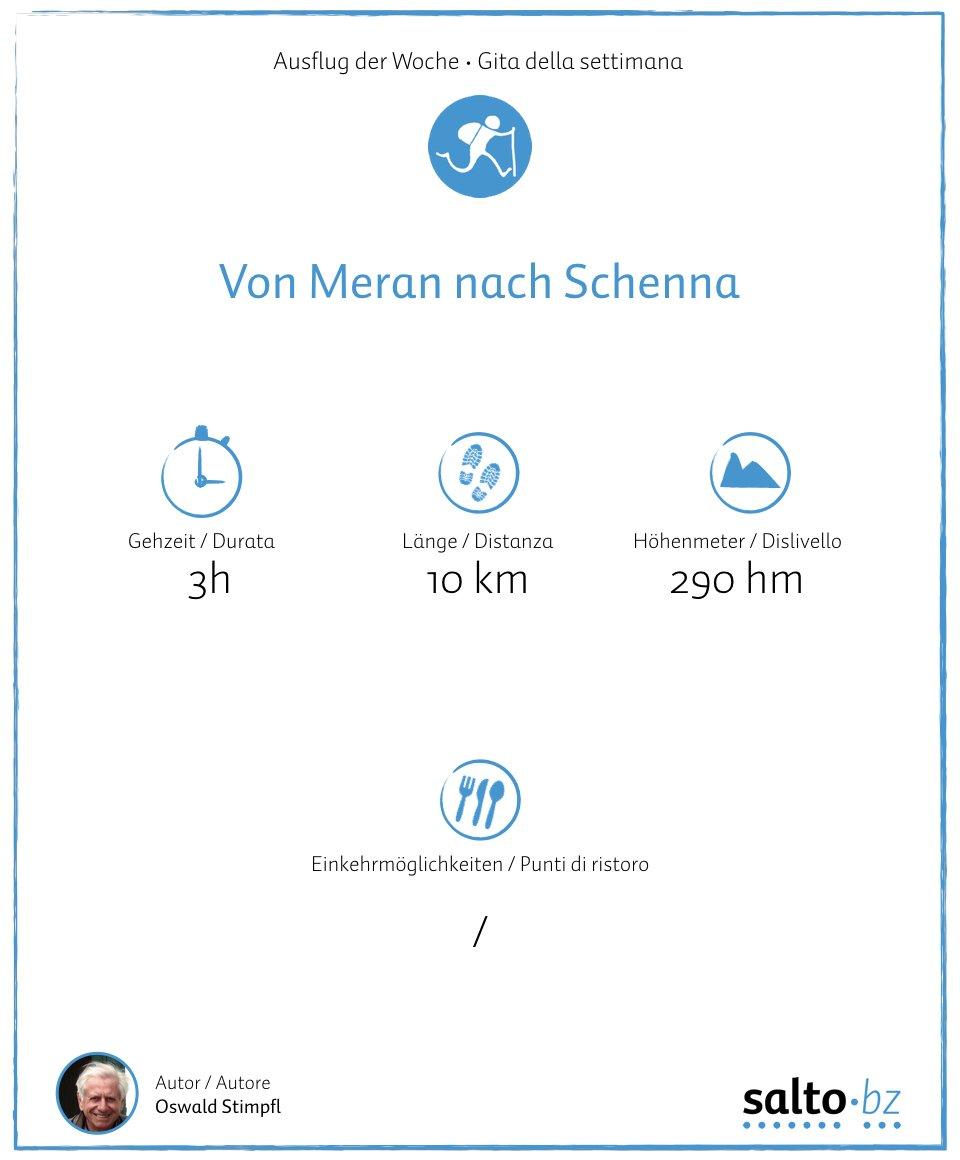 Ausflug Meran-Schenna