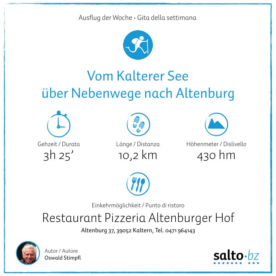 Ausflug Altenburg