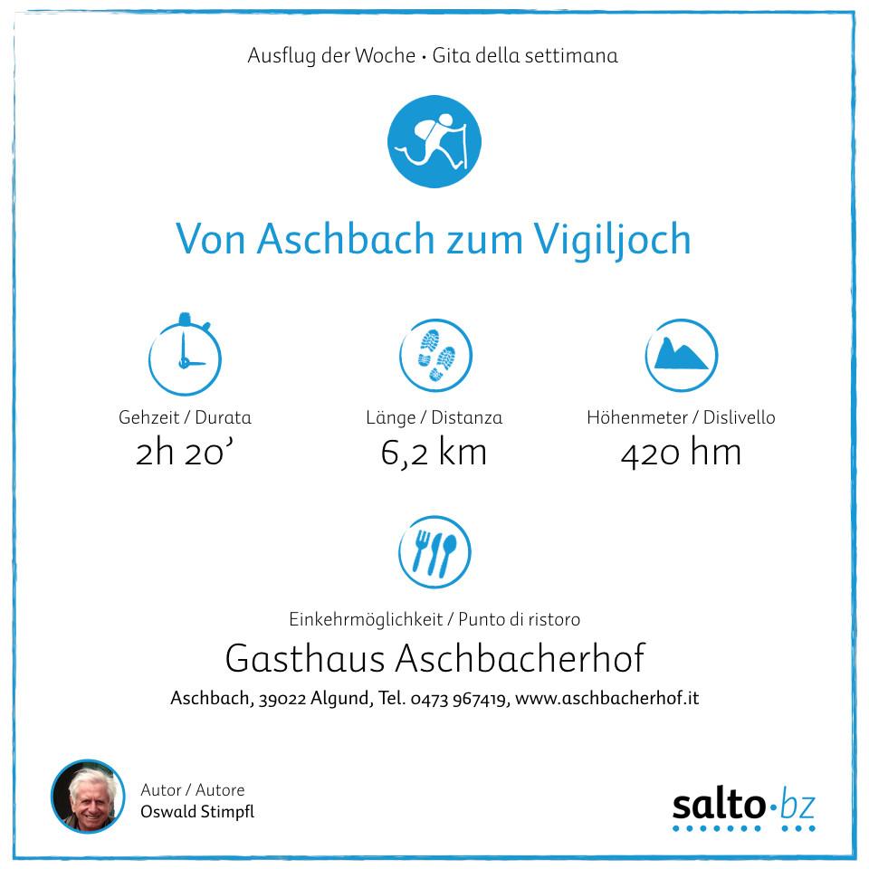 scheda_ausflug_aschbach_vigiljoch.jpeg