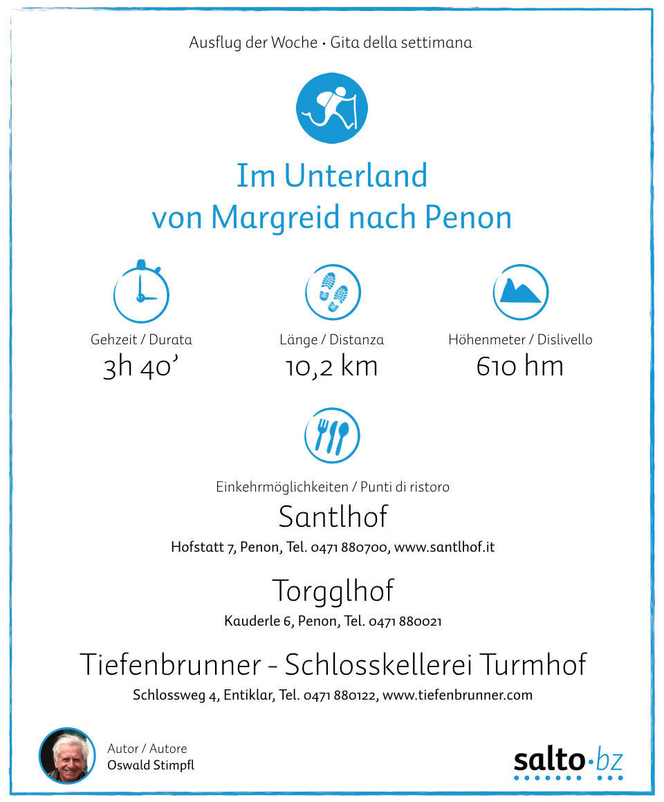 Ausflug Margreid-Penon
