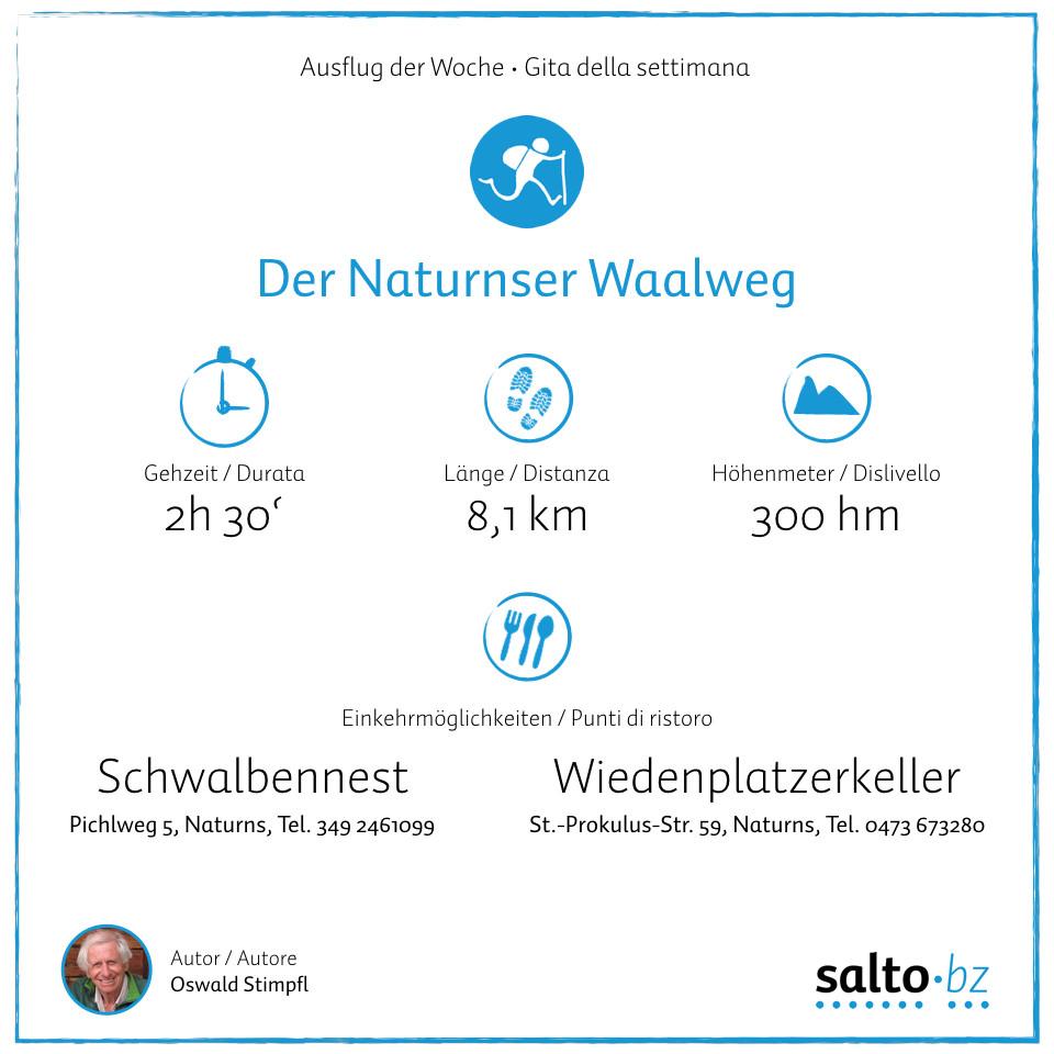 scheda_ausflug_naturnser-waalweg.jpeg