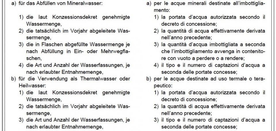 Parameter Wasserzins