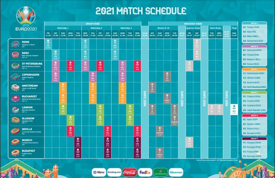 Programma Euro 2020
