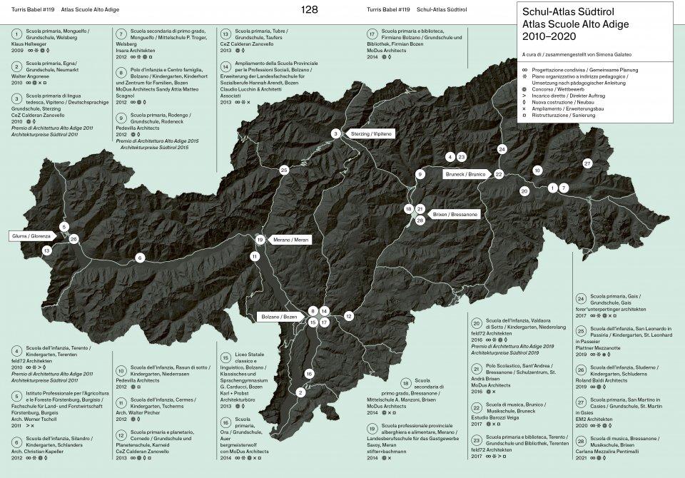 Schul-Atlas Südtirol 2010-2020
