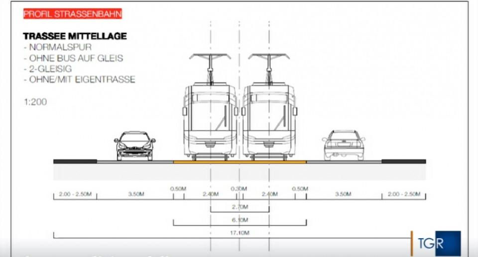 sezione_binari_tram_bolzano.jpg