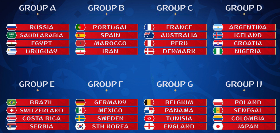 world-cup-2018-groups.png