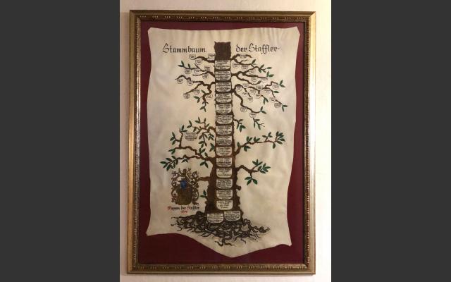 Stammbaum der Fa. Staffler