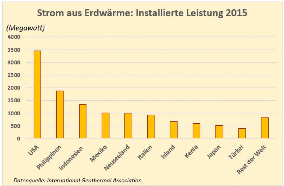 1_geothermie_strom_installierte_leistung-page-001.jpg