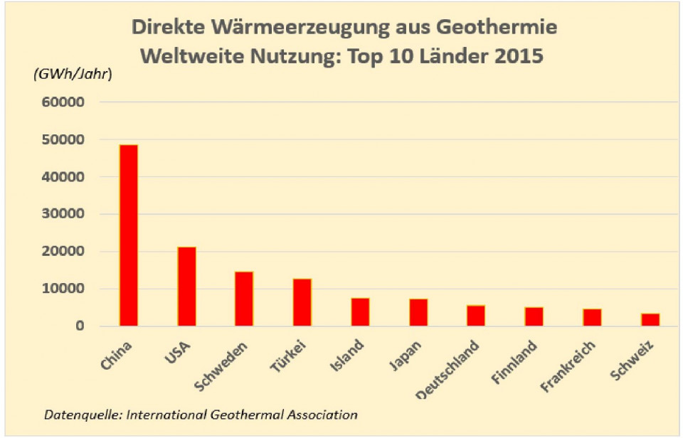 1_iga_geothermie_direkte_nutzung_2015-page-001.jpg