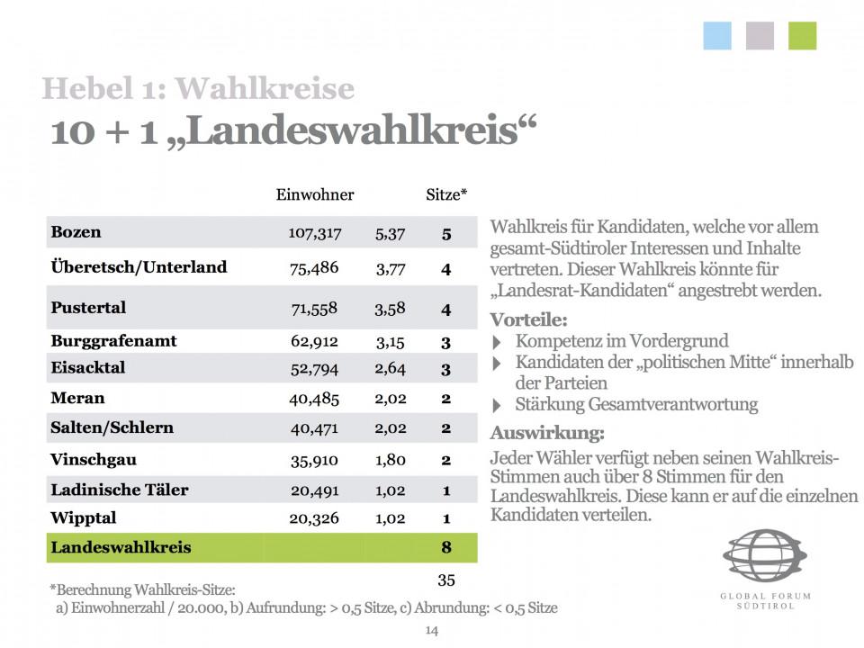 gfs-white-paper-evolution-politisches-system-suedtirol-260718_verschoben_1.jpg