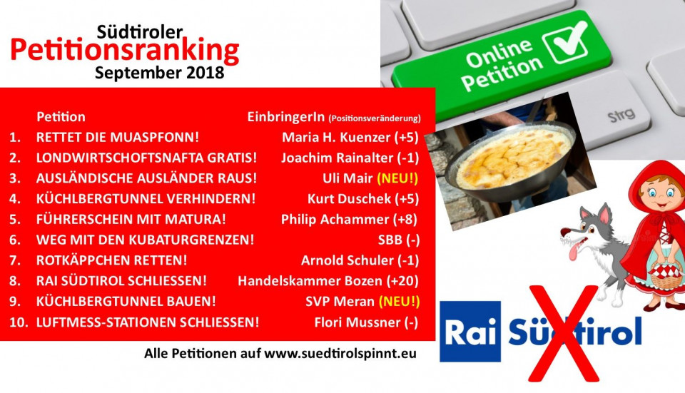petitionsranking.jpg